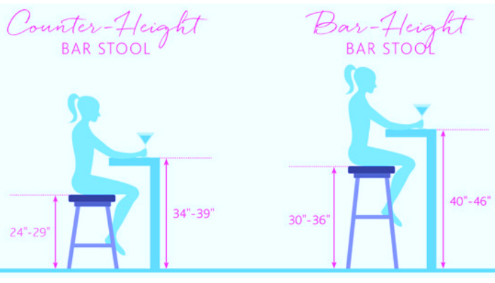 then definitely go for the barheight stools you can also resort to adjustable ones with hydraulics if you are not sure about your or tableu0027s